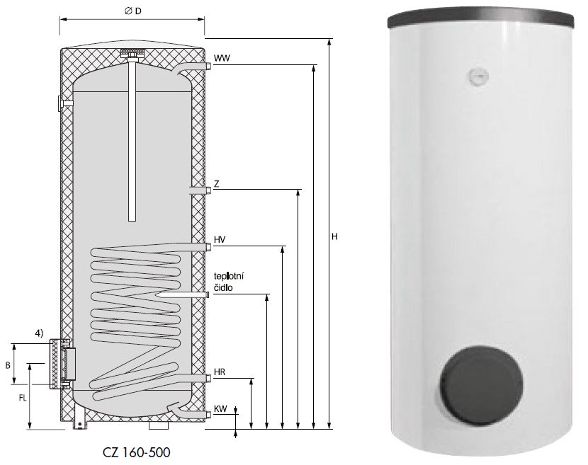 Cosmo CZ160-500